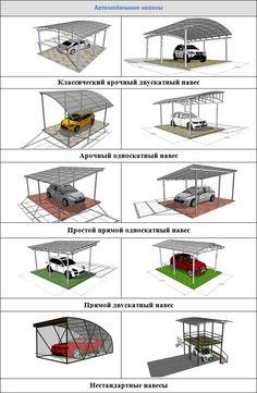 Изготовление и монтаж автомобильных навесов из поликарбоната, с арочной, прямой, многоуровневой или сложной крышей
