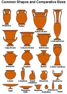 Ancient Athens Pottery Shapes