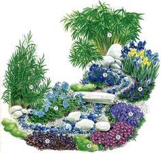 Цветы и клумбы: Схема посадки цветов