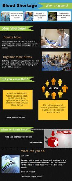 Stop Blood Shortage
