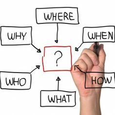 Why Questions Are Key for Content Marketing and Social Media Campaigns Why Questions, This Or That Questions, Favorite Questions, Start Up Business, Online Business, Cooperative Learning Activities, Learning Resources, Strategic Planning, Event Planning