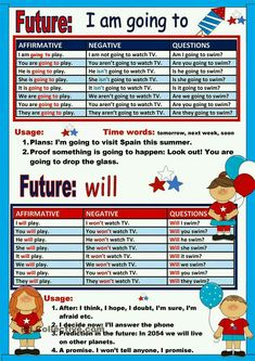 Future Tense Chart:will & going to English Grammar Tenses, Teaching English Grammar, English Grammar Worksheets, English Writing Skills, English Verbs, English Language Learning, Grammar Rules, Grammar And Vocabulary, Grammar Lessons