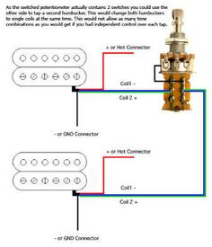 5c096e50542f176ac42d2939227598bd guitar parts pull guitar wiring diagram 2 humbuckers 3 way toggle switch 2 volumes 2 coil tap switch wiring diagram at soozxer.org