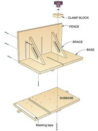 Resawing Bandsaw Jig and Technique