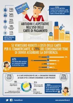 Infografica realizzata per #Mastercard / Edelman - 2012