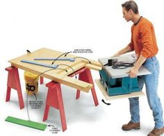 Hang this on your shop wall if you only use the table saw occasionally.