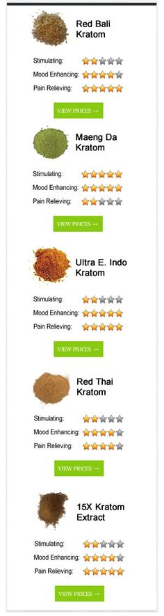 How to Pick which Types of Kratom to Use