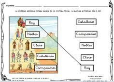 Ficha de la sociedad mediaval. Castillo Feudal, Middle Ages, Social Studies, Castle, Culture, Cabo, History, Cute Ideas, Accordion Book