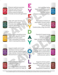 UPDATED With Stress Away and Melaleuca Oils! Young Living Essential Oils Everyday Oil Uses and How to Order Flyers - DIGITAL