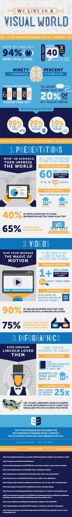 Why We're More Likely To Remember #Content With Images And Video (#Infographic)