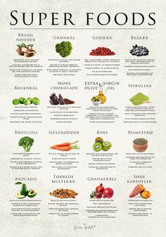 Hvad er Super Foods? Super food er et nyt begreb for mad, der indeholder sunde vitaminer, mineraler og egenskaber til vores krop. Mange af os indtager Spirulina fordi vi ved, at det er sundt for kroppen, men ved du hvorfor det er sundt for kroppen? Her får du en plakat, der både vækker appetit i køkkenet, og Vegetarian Recipes, Healthy Recipes, Salad Recipes, Healthy Food, Home Food, Healing Herbs, Spirulina, Going Vegan, Iftar