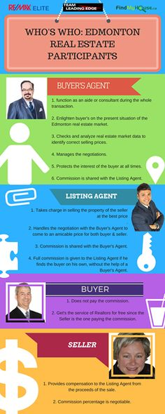 Why you should hire a buyers agent for residential real estate - real estate resume examples