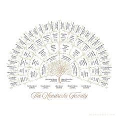 Mon arbre généalogique - Les tarifs du généalogiste professionnel | Modèle arbre généalogique ...
