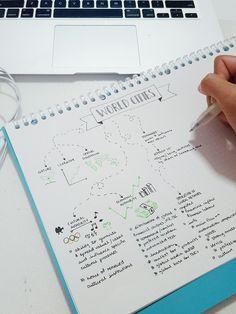 studyparadise:   8.12.15 geography mindmaps