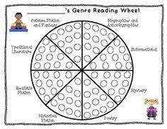 Reading Genre Wheel - Tracking sheet for student reading: Freebie!
