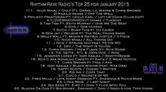 Rhythm Rave Radio's