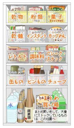 Japanese Home Decor, Japanese Interior, Japanese House, Kitchen Pantry, Kitchen Storage, Storage Spaces, My Life Style, Tidy Up, Pantry Organization