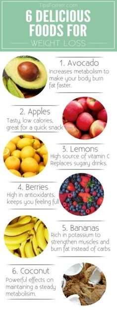 Weight loss lower blood sugar levels