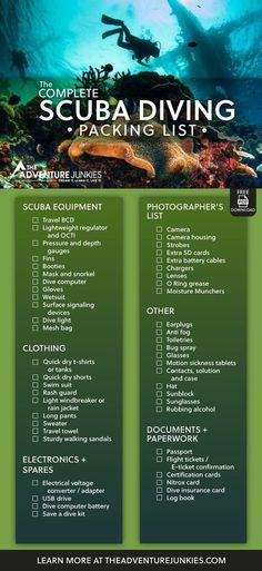The Ultimate Scuba Diving Packing List with a PDF Download – Best Dive Gear - Scuba Diving Gear and Equipment Posts – Dive Products and Accessories #scubadivingequipment
