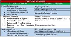 Osteopatía de pubis. Tratamiento y prevención http://blgs.co/37e_JH