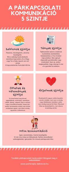 A párkapcsolati kommunikáció 5 szintje Relationship, Relationships