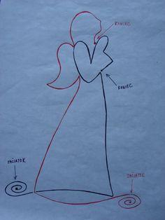 drôtovanie, drôtikovanie, postup na výrobu anjela z drôtu