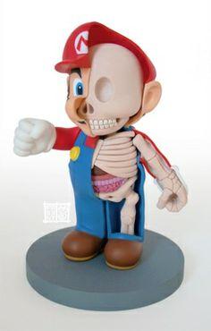 Anatomy of comic figures - amazing stuff by moistproduction