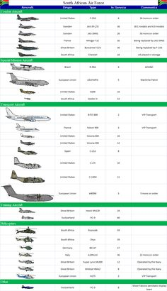 South African Air Force by on DeviantArt