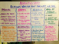 Athletics Unit  - PYP PE with Andy