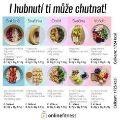 I hubnutí ti může chutnat! Vyzkoušej náš 4-denní ukázkový jídelníček   Blog   Online Fitness Fitness, Blog, Blogging