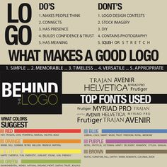 What makes a good logo  easy to use fonts. #logo