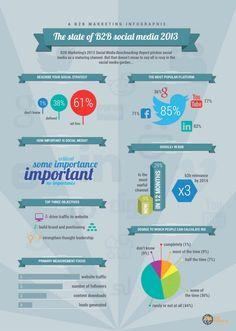 B2B in Social Media