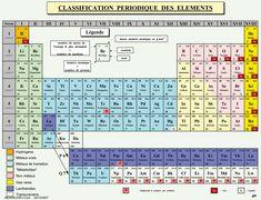 Tableau periodique en couleur 175 x 123 cm jeulin for F tableau periodique