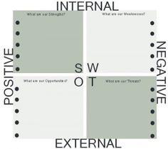 Swot Analysis Template  Swot    Swot Analysis