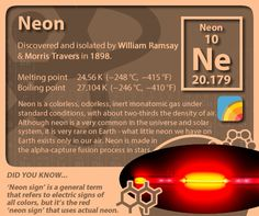 Only the red color in a neon sign is actually neon. Chemistry Projects, High School Chemistry, Teaching Chemistry, Science Chemistry, Science Fair Projects, Science News, Science Education, Earth Science, School Projects