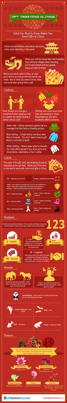 Cool guide to Chinese culture, tradition & gift giving.  Interesting facts.