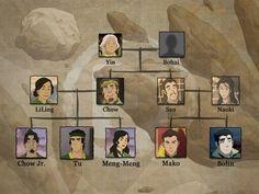Mako & Bolin's Family Tree - their mother is Naoki