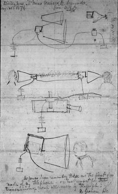 Can you believe that the telephone started as this simple drawing by Alexander Graham Bell in 1876? (via loc.gov).......... Great reference for an art lesson about invention and design (engineering)