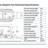 Ford Transit Connect Interior Dimensions Google Da Ara