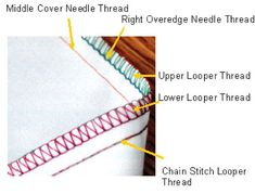 A Couple of Craft Addicts: Sewing with Sergers: What Can My Serger Do?