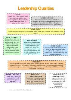Coaching - Leadership qualities