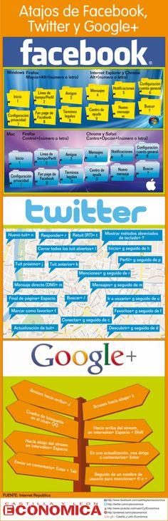 Atajos de FaceBook, @Twitter y Google+. #infografia #infographic #SocialMedia