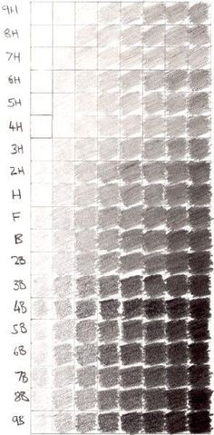 Great shading tutorial to show the shade you can achieve with each pencil type in your sketches   Tags: shades sketch pencil drawing sketching doodle graphite art charcoal canvas pad paper ink eraser shadow tone