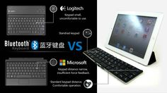 Flyshark Keyboard is an ultrathin folding keyboard, fashion and new in design. It is workable with both IOS and Android system. You can use it everywhere by carrying it in your pocket, and enjoy quick and smooth input with the full size keyboard.