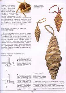 плетение из соломки: 19 тыс изображений найдено в Яндекс.Картинках