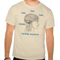 My Brain Has a MySQL Backend for Web Geek T Shirt, Hoodie Sweatshirt