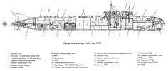 なお、火災が発生したのは、原子力水中巡洋艦オリョールの第9区画(最後尾)との事です。