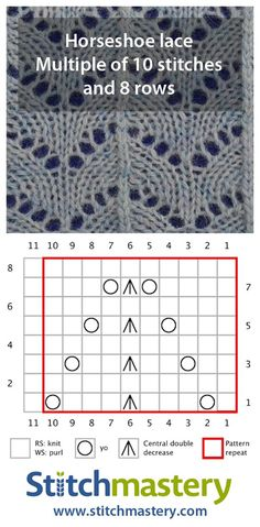 Get creative with lace knitting stitches. – Awesome Knitting Ideas and Newest Knitting Models Lace Knitting Stitches, Lace Knitting Patterns, Knitting Charts, Lace Patterns, Easy Knitting, Knitting Socks, Stitch Patterns, Creative Knitting, Knit Crochet