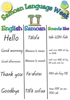 The Samoan language is one of the most commonly spoken languages in New Zealand and Samoan Language Week is the longest running Pacific Language Week and leads a line-up of seven Pacific language events in 2016.Enjoy You may like to look at our other resources made with NZ teachers in mind:NZ Numeracy place mats-  original themeMinecraft themedNZ basic fact gameWriting goal place mats - NZ level 1-2Or our reading mats - NZ level 1-2