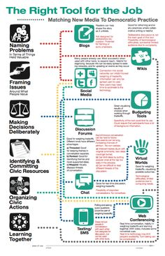 24 Mechanisms of conflict resolution